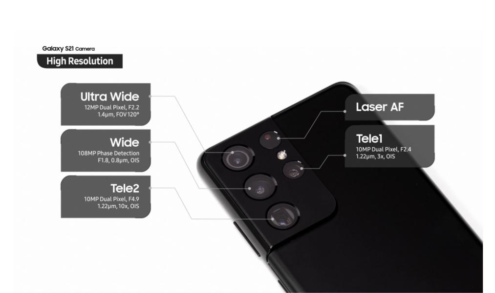 Вот что делает каждая камера на Samsung Galaxy S21 Ultra
